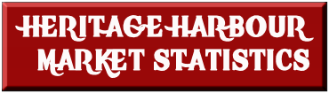 HERITAGE HARBOUR  MARKET STATS BUTTON