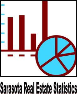 sarasota, real estate, statistics, market reports